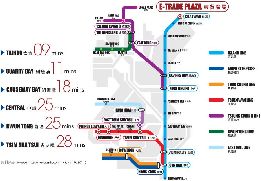 恆 基 兆 業 網 頁 : E-TRADE PLAZA 東 貿 廣 場